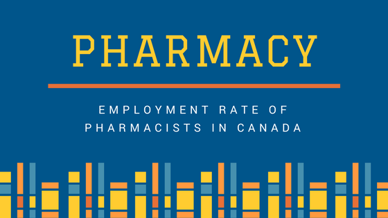 Pharmacist Employment Rate in Canada [Infographic]