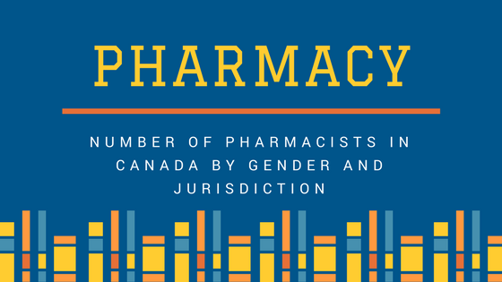 Pharmacists in Canada by Gender and Jurisdiction [Infographic]