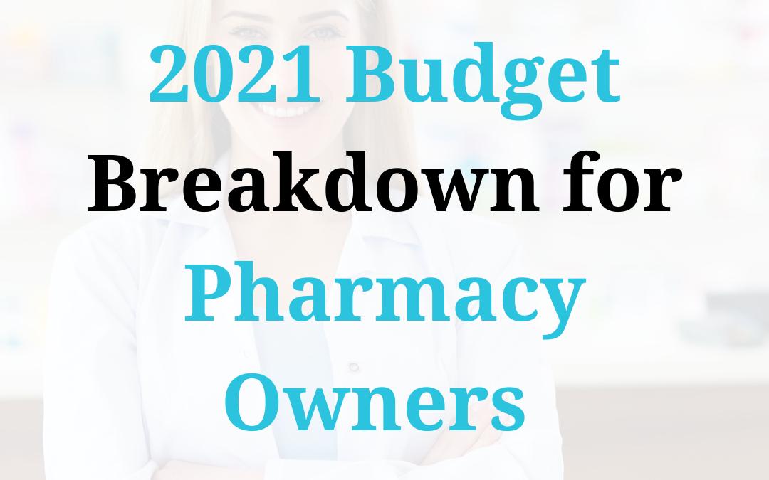 2021 Budget Breakdown for Pharmacy Owners